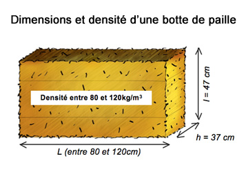 produits dimensions densite botte paille construction maison